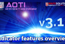 Photo of All-in-One Trade (AOTI) Indicator Features Overview