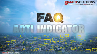 Photo of All-in-One Trade (AOTI) Indicators FAQ
