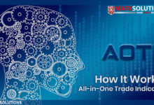 Photo of How It Works – All-in-One Trade Indicator (AOTI)